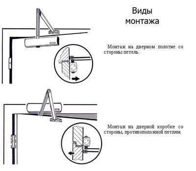 Монтажная схема для доводчика Geze