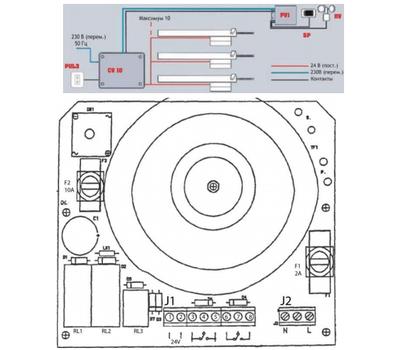 Блок управления системой проветривания Giesse CV10, 24В