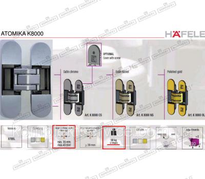 Схема весовой нагрузки К8000