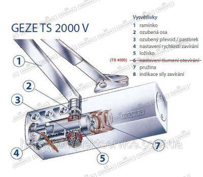 Техническая схема для доводчика Geze TS 2000V B